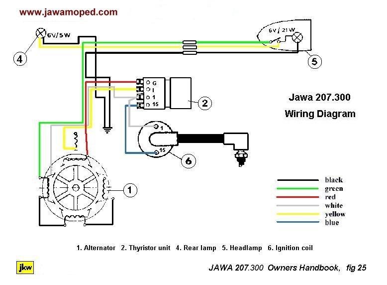 207 wiring
