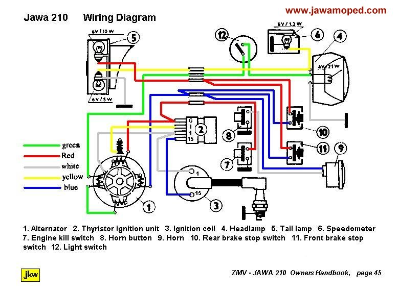 210oh p45 wiring 210 wiring 49Cc Scooter Wiring Diagram at eliteediting.co