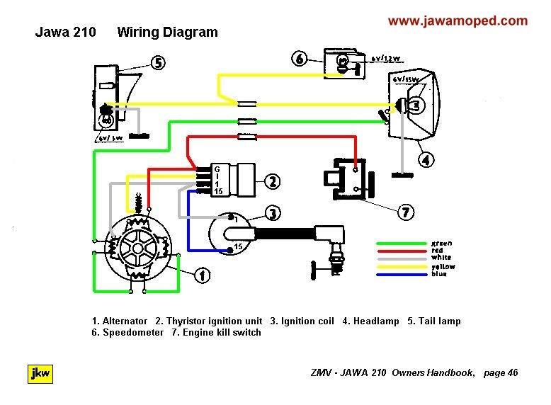 Starter Solenoid Wiring T18576 additionally Confessionsofamagictree tumblr in addition 1960 Ford Truck Wiring also John Deere Pro Gator Wiring Diagram also . on gm ignition switch wiring diagram